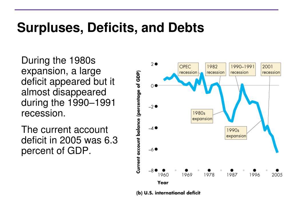Surpluses, Deficits, and Debts
