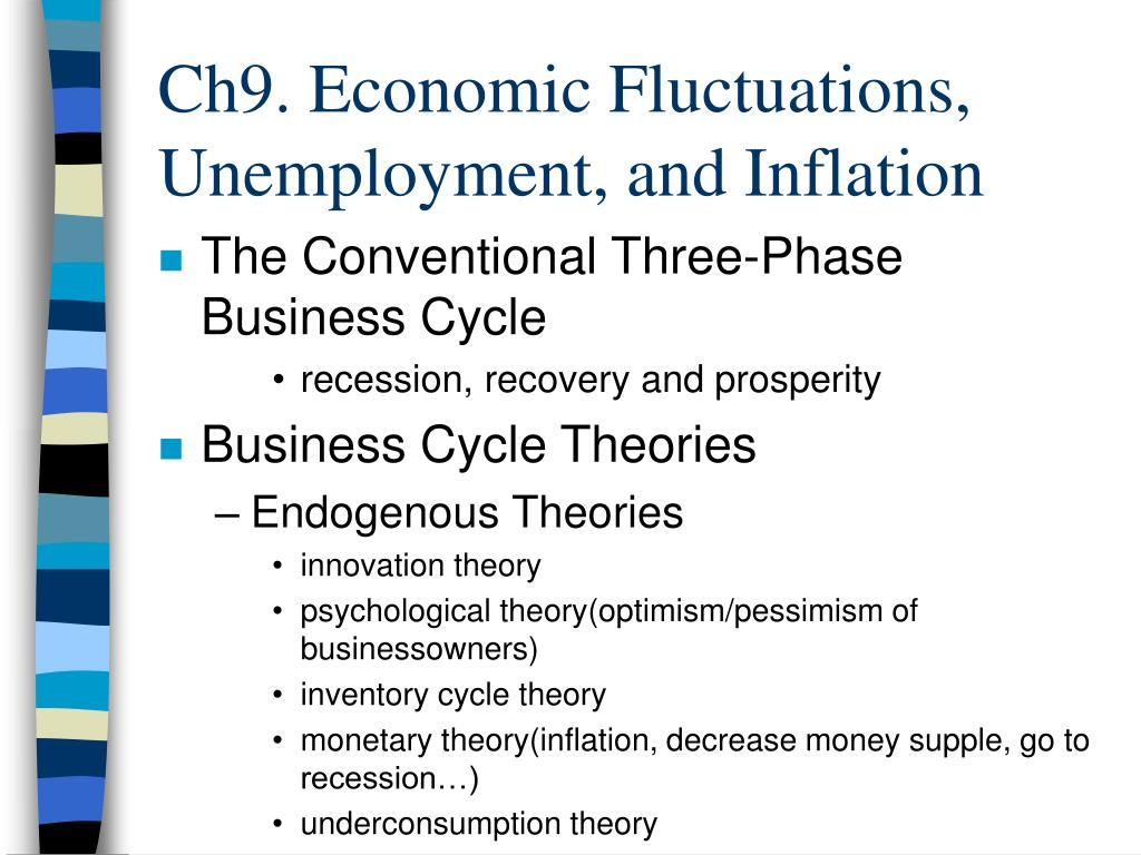 Ch9. Economic Fluctuations, Unemployment, and Inflation