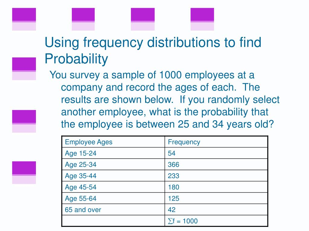 Using frequency distributions to find Probability