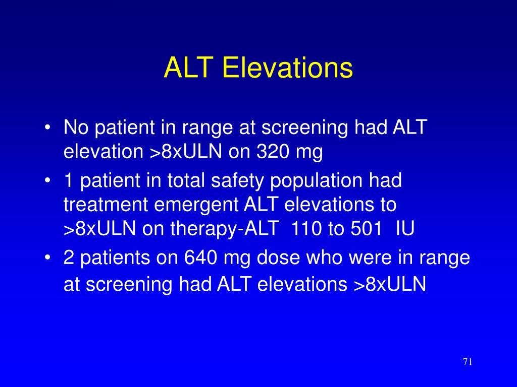 ALT Elevations
