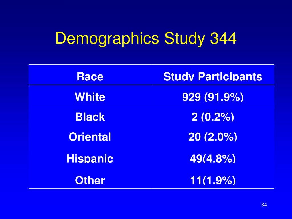 Demographics Study 344