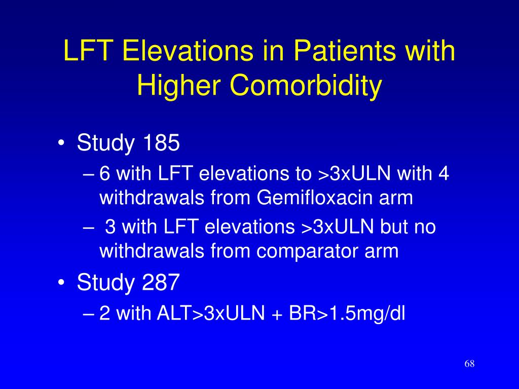 LFT Elevations in Patients with Higher Comorbidity