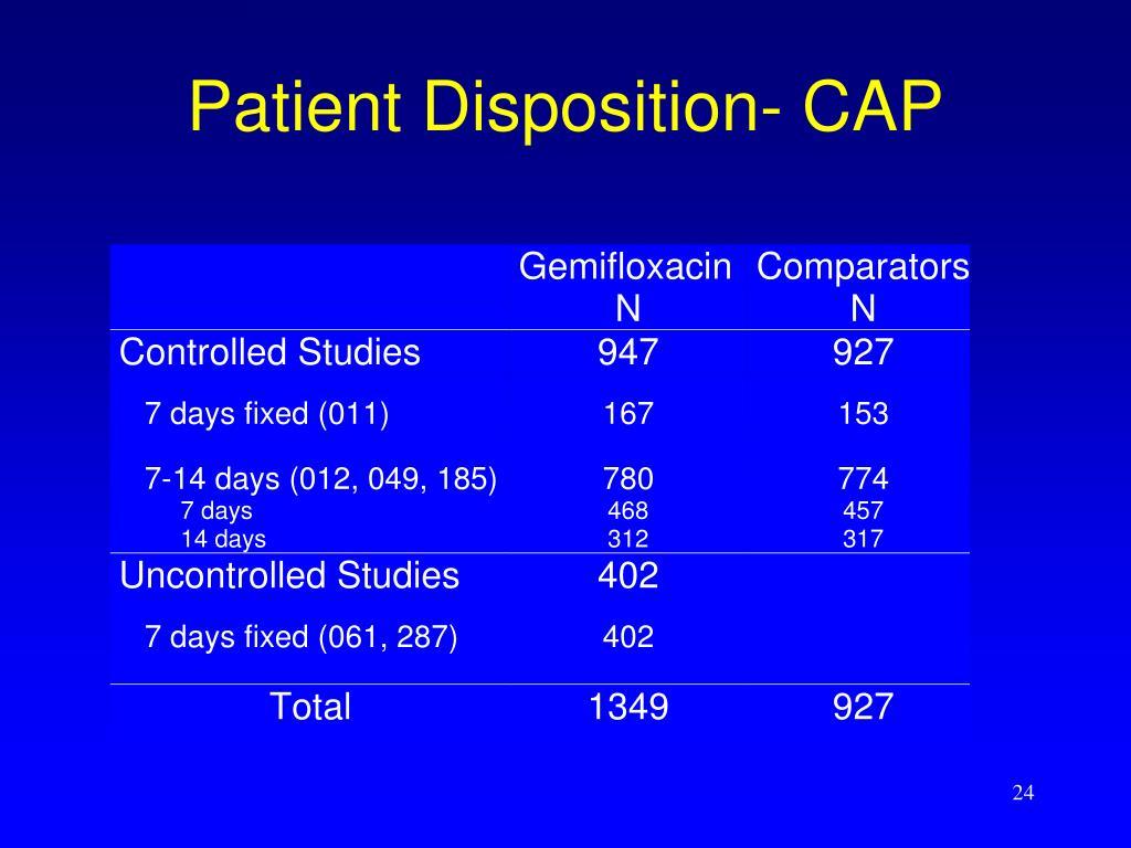 Patient Disposition- CAP