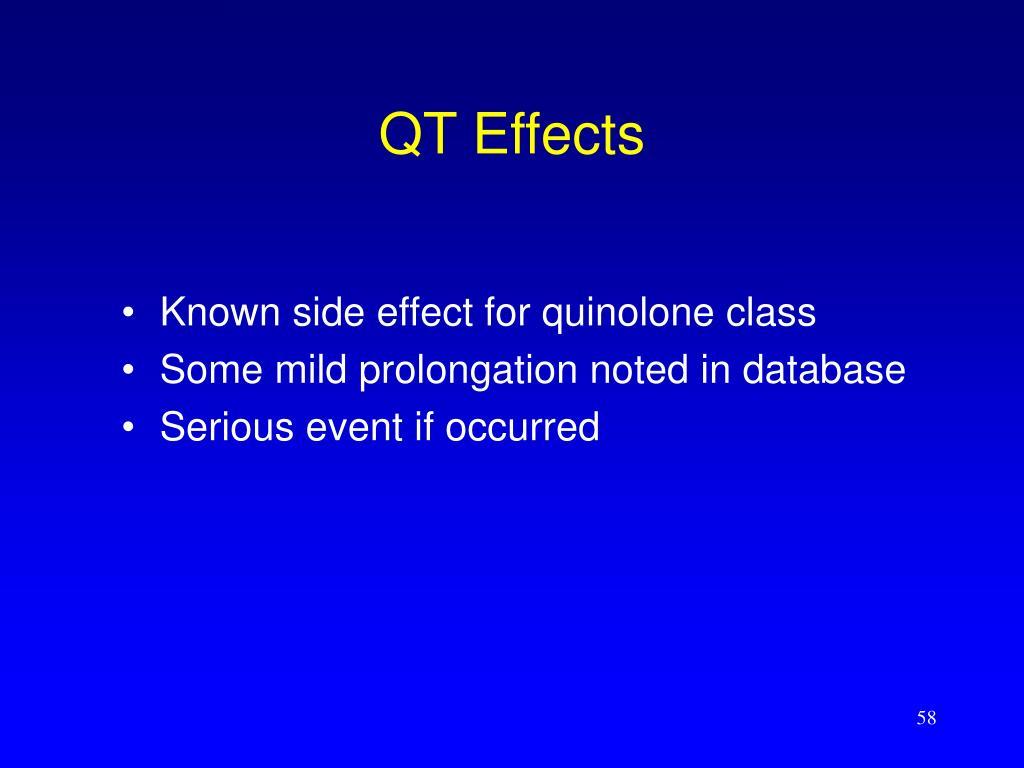 QT Effects