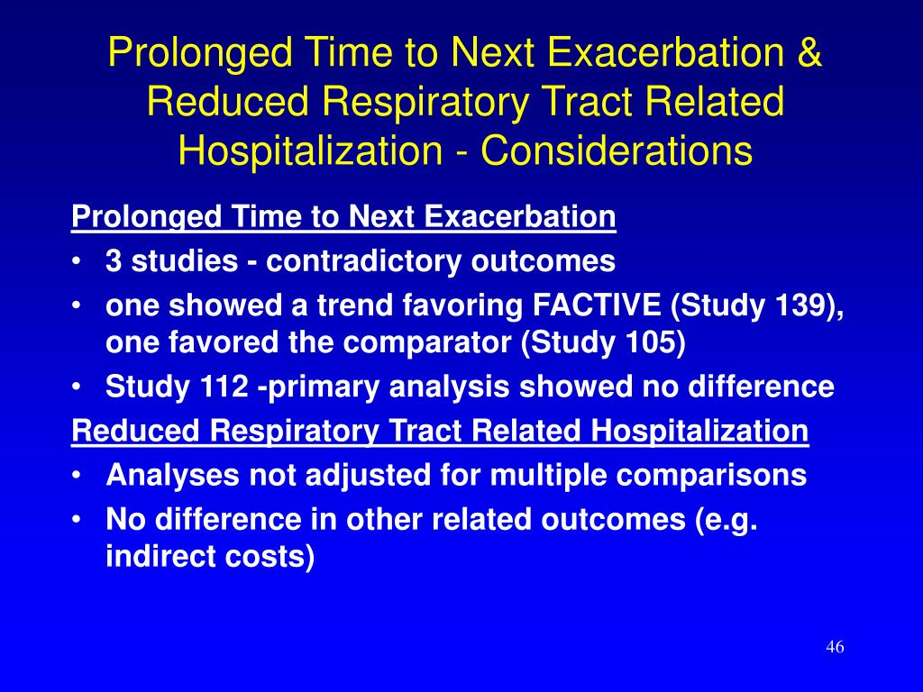 Prolonged Time to Next Exacerbation & Reduced Respiratory Tract Related Hospitalization - Considerations