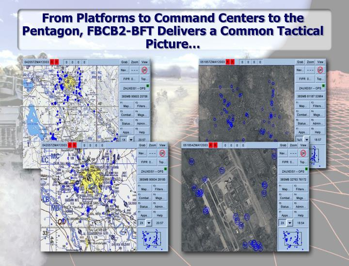 From Platforms to Command Centers to the Pentagon, FBCB2-BFT Delivers a Common Tactical Picture…
