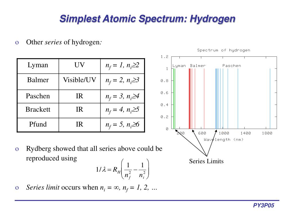 PPT  Lecture 12  Introduction to Atomic Spectroscopy PowerPoint Presentation  ID 494340