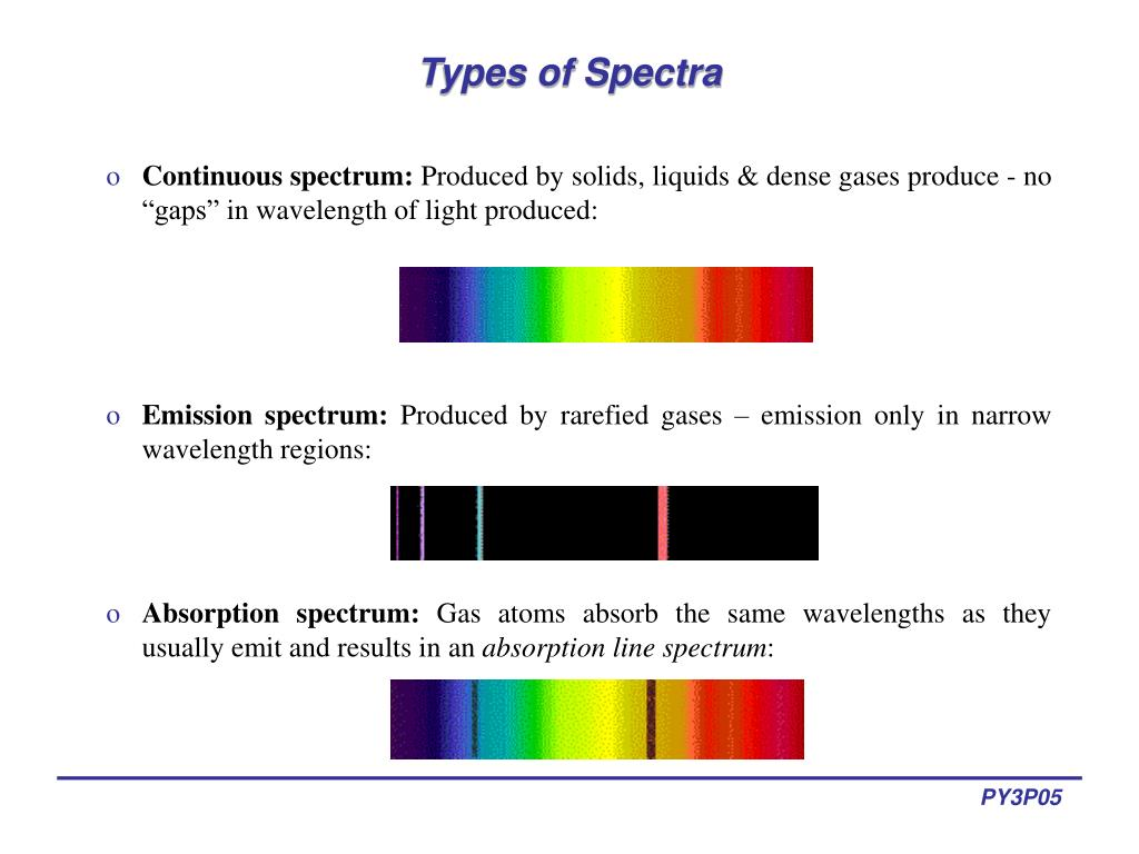 Ppt Lecture 1 2 Introduction To Atomic Spectroscopy