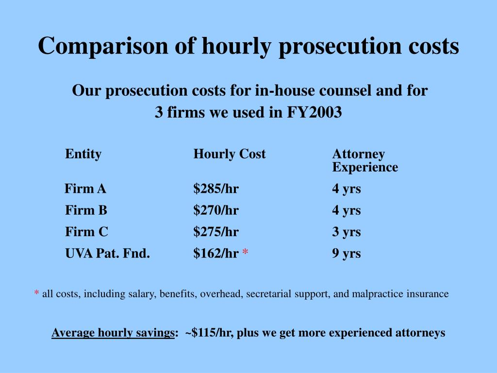 Comparison of hourly prosecution costs