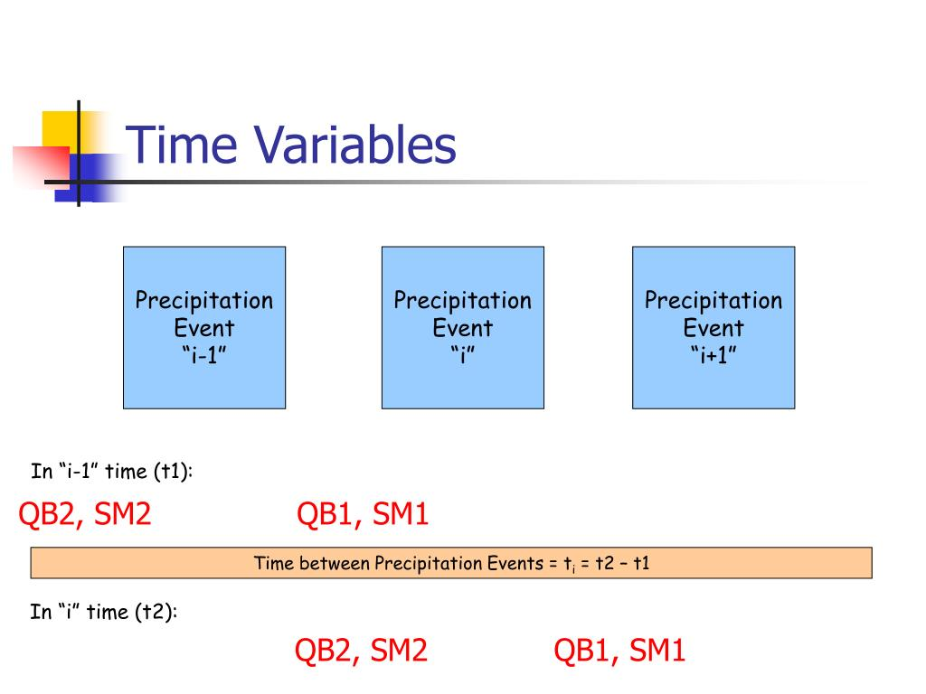 Time Variables