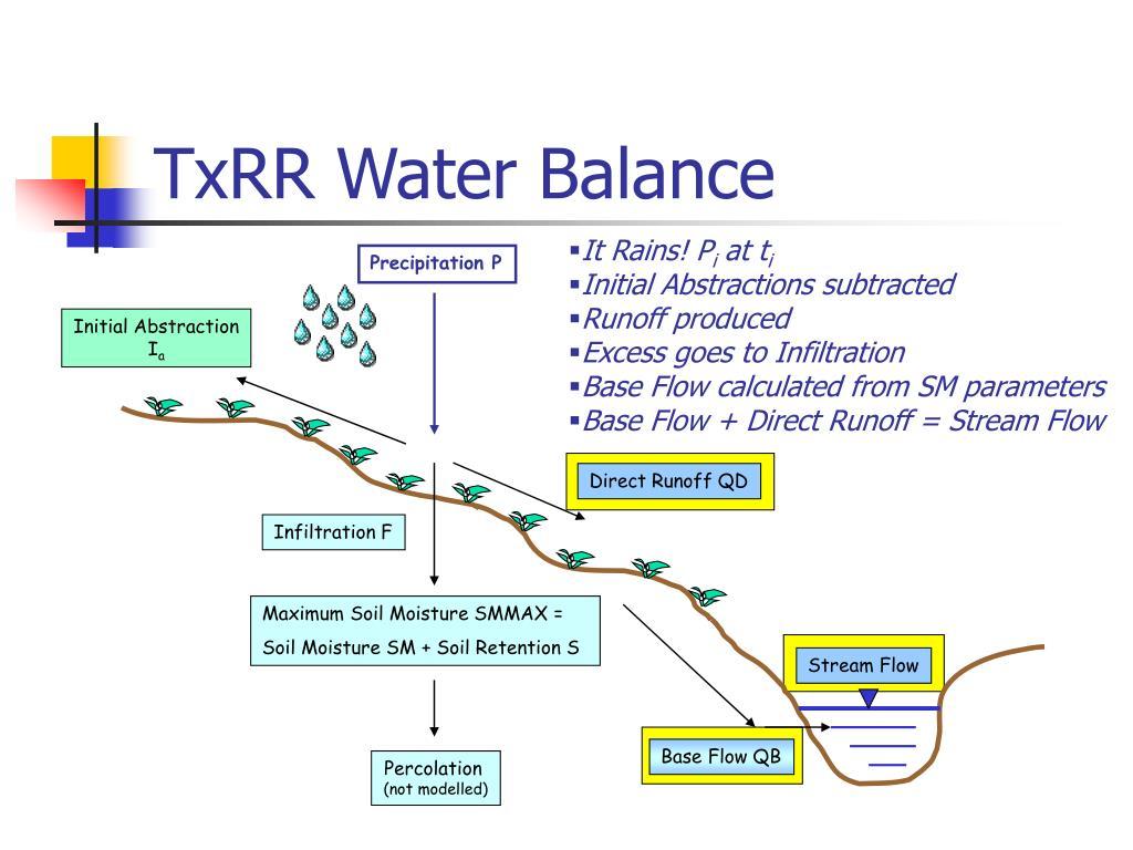 TxRR Water Balance