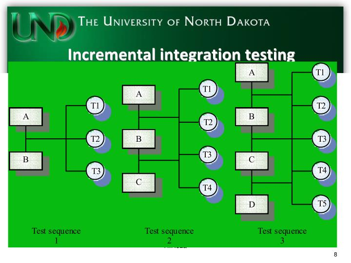 Incremental integration testing
