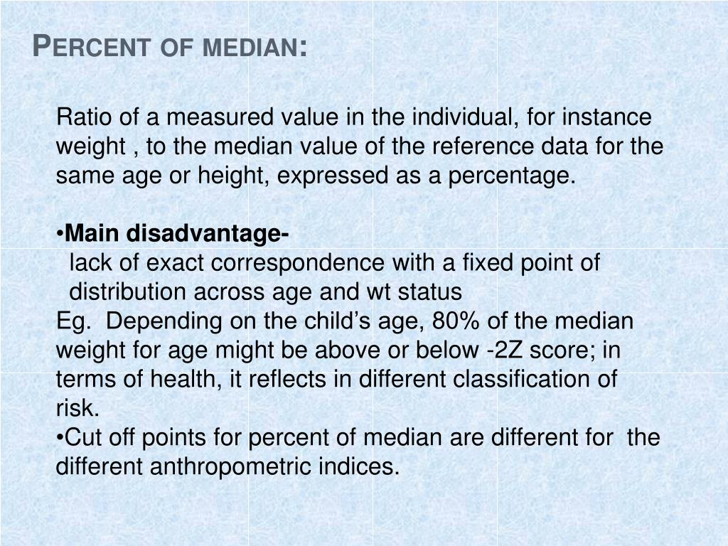 Percent of median: