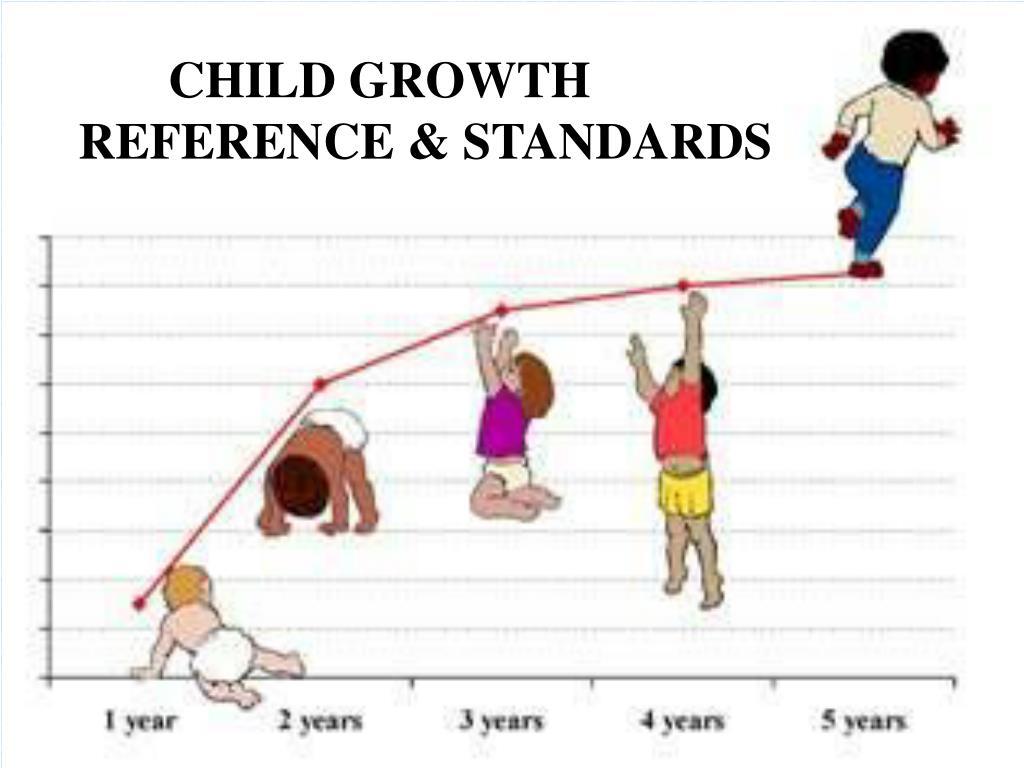 CHILD GROWTH