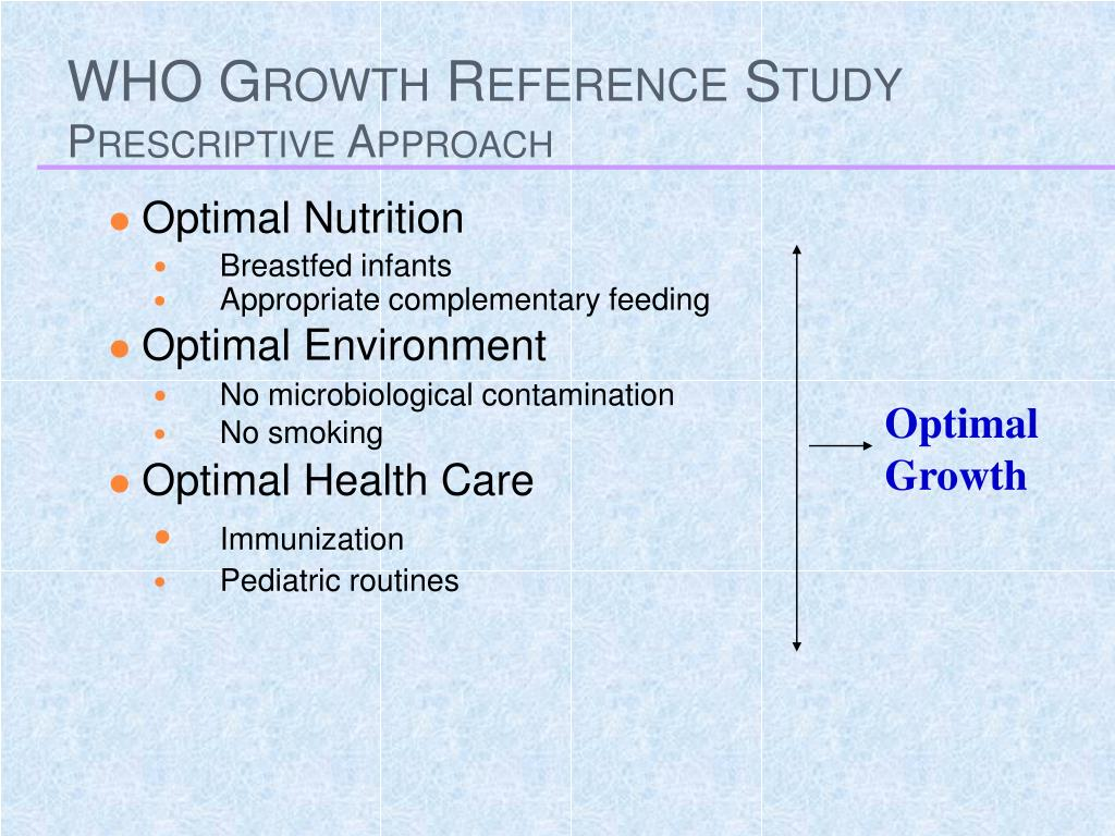 WHO Growth Reference Study