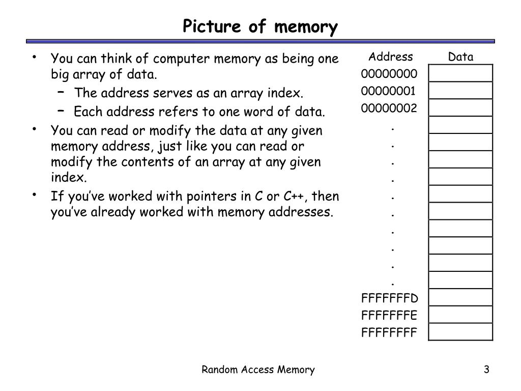 Picture of memory