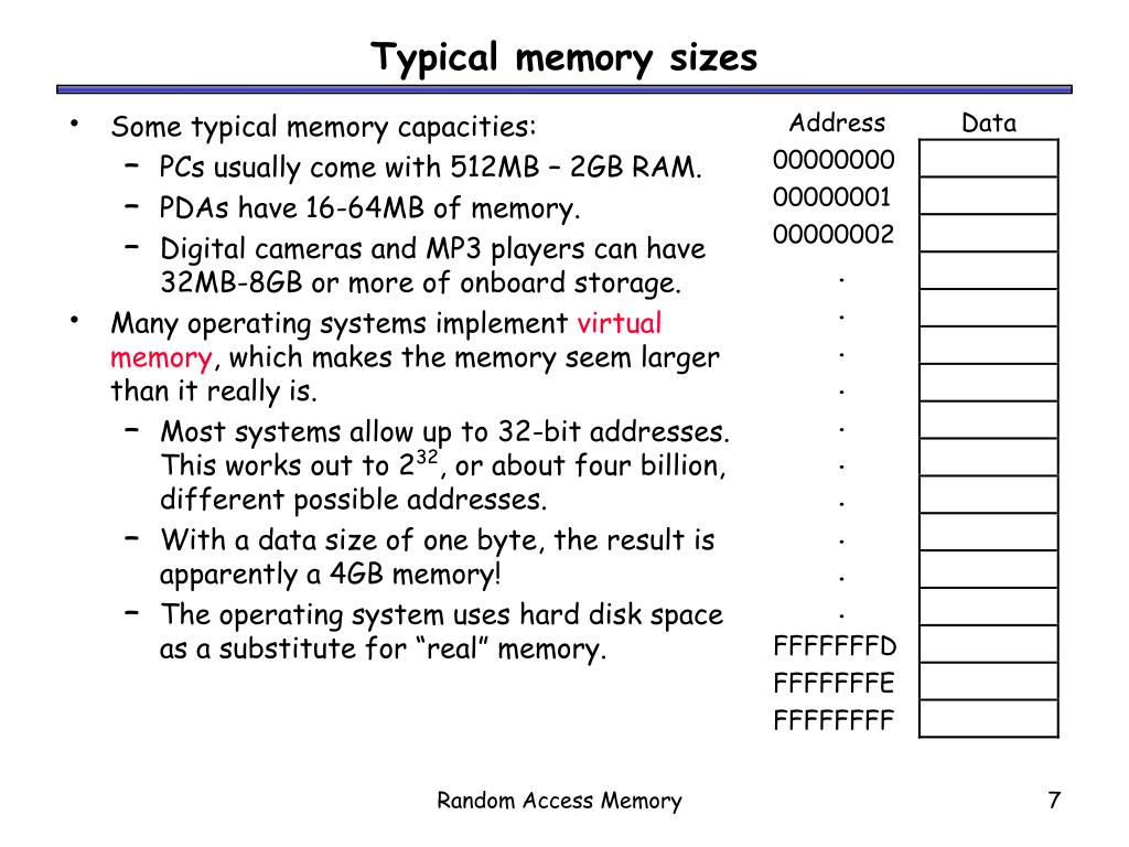 Typical memory sizes