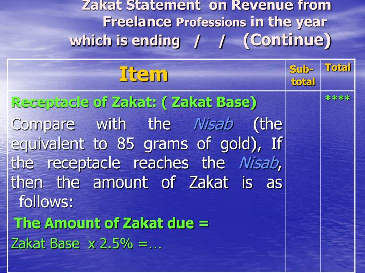 Zakat Statement  on Revenue from Freelance