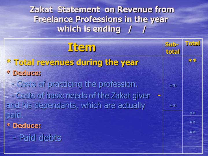 Zakat  Statement  on Revenue from Freelance Professions in the year