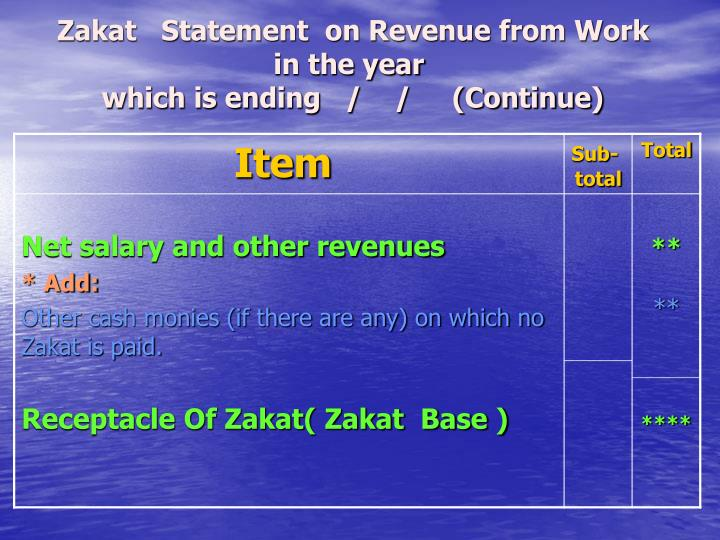 Zakat   Statement  on Revenue from Work in the year