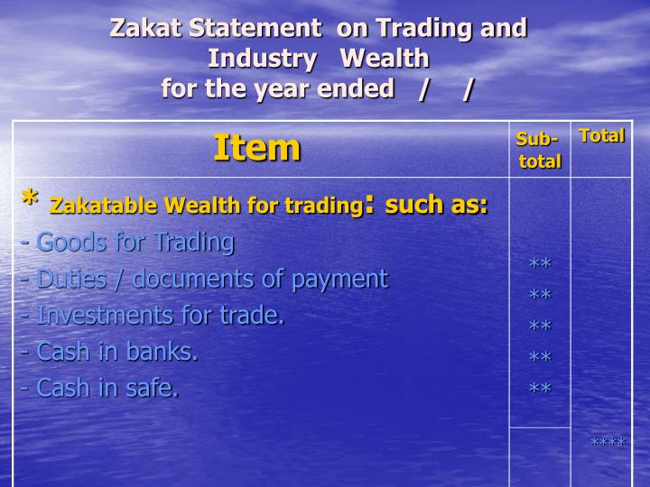 Zakat Statement  on Trading and Industry   Wealth