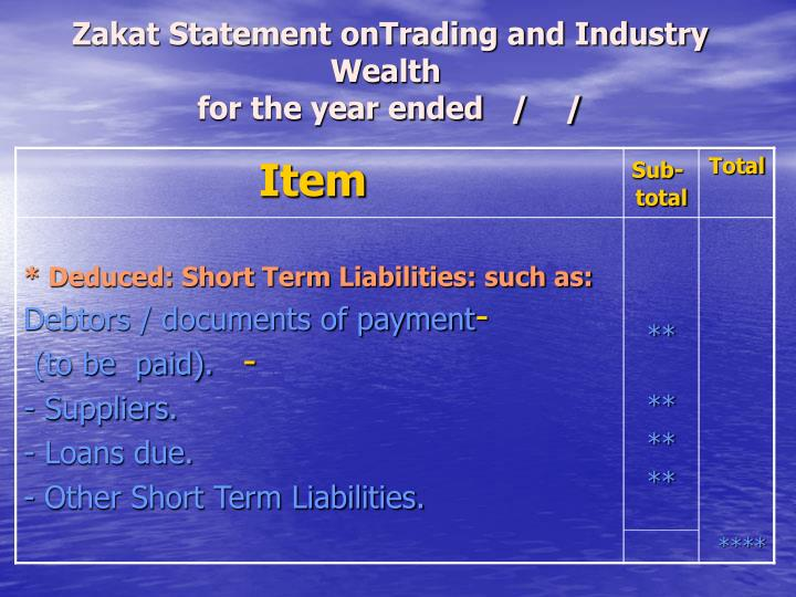 Zakat Statement onTrading and Industry Wealth