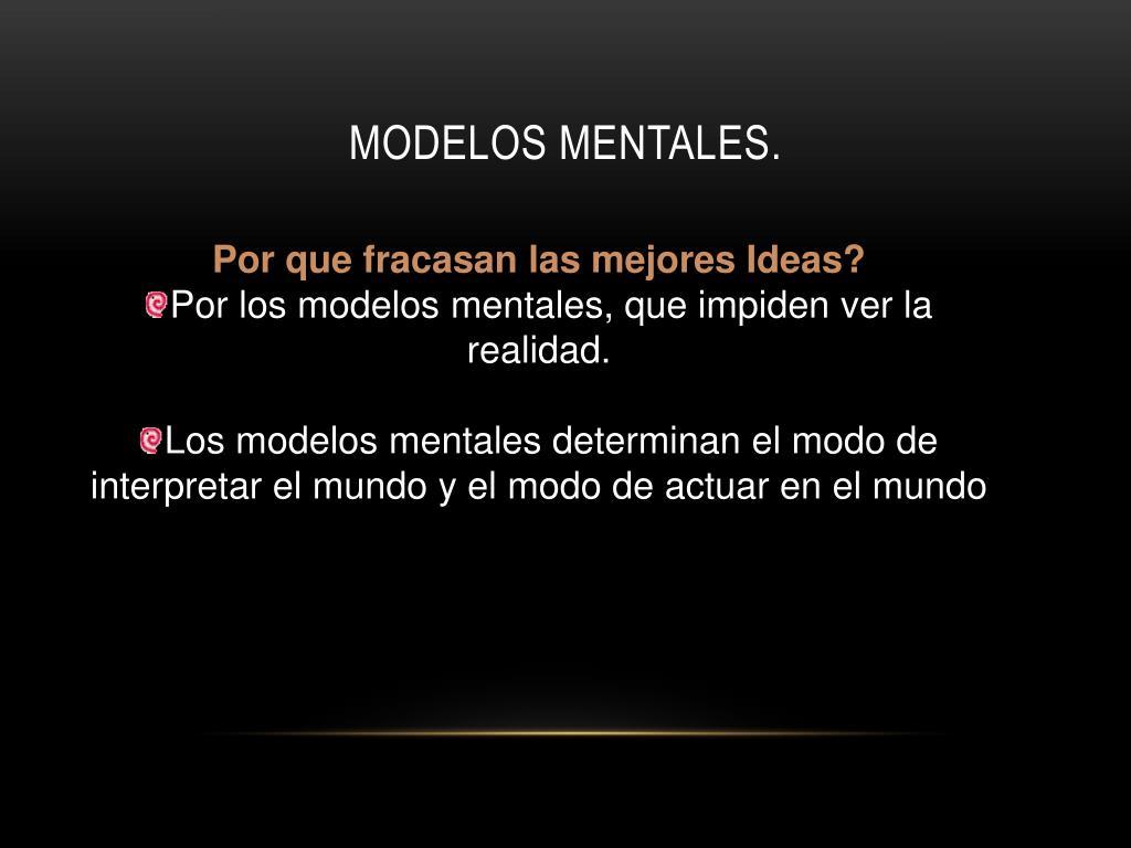 Modelos Mentales.
