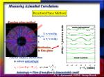 measuring azimuthal correlations