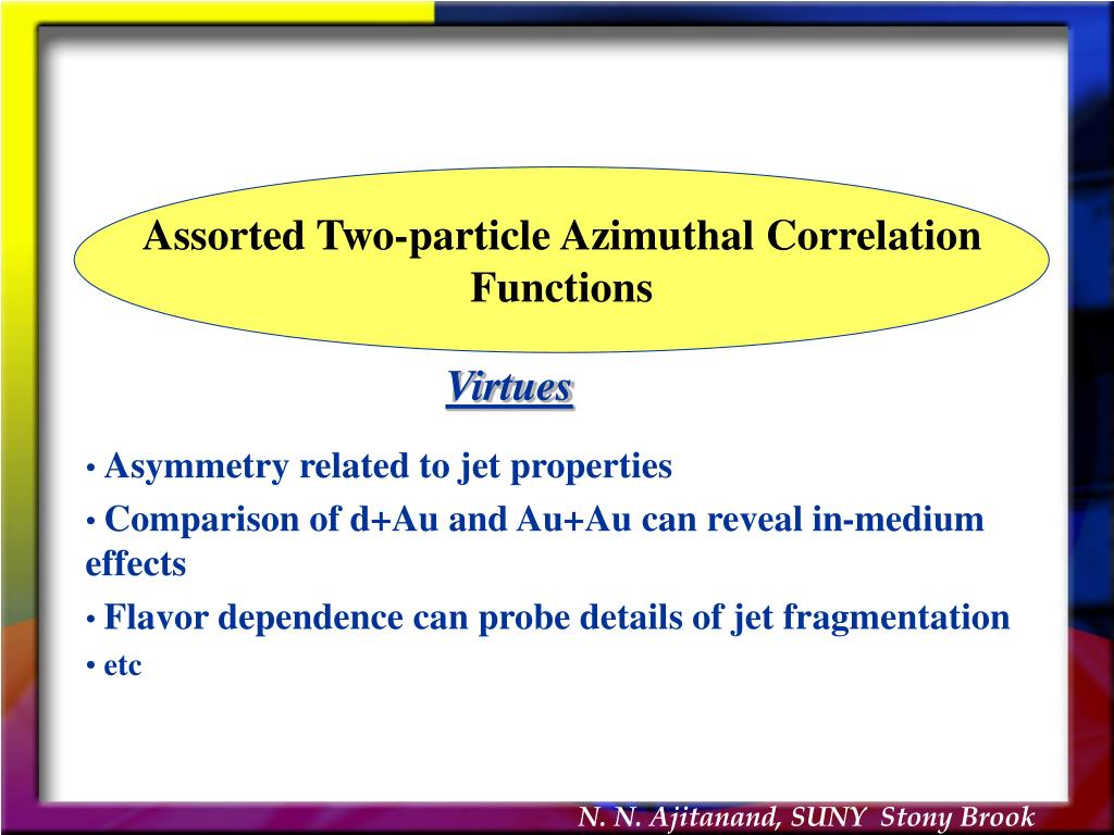 Assorted Two-particle Azimuthal Correlation