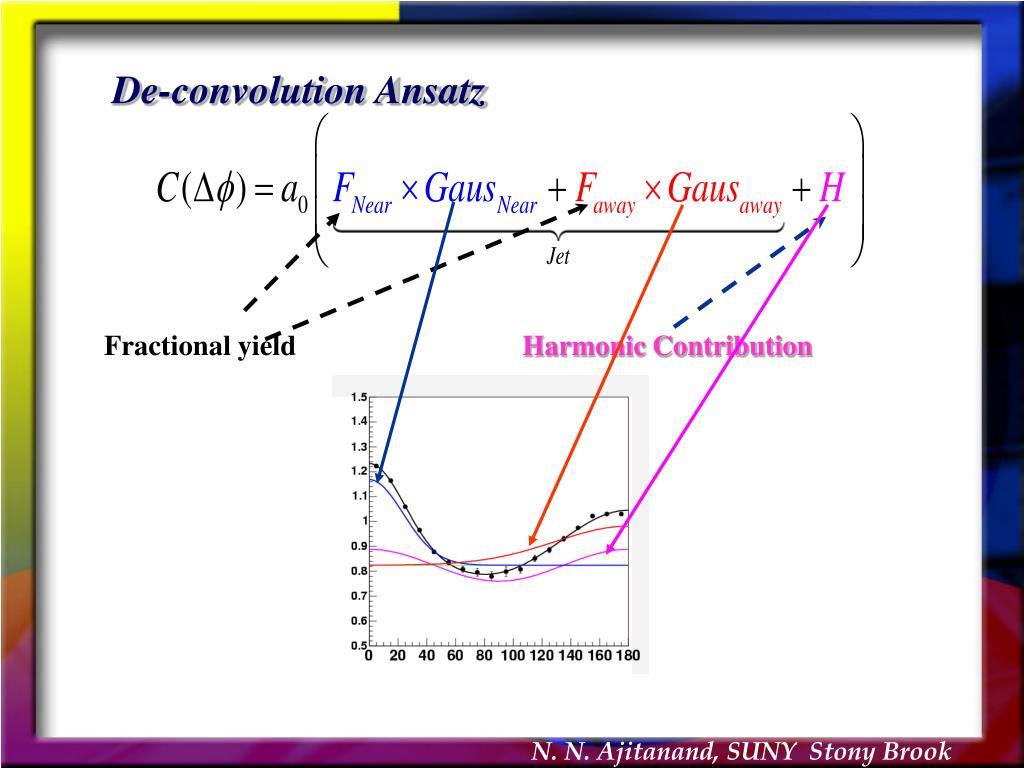 De-convolution Ansatz