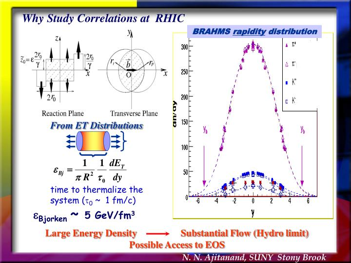 Why study correlations at rhic l.jpg