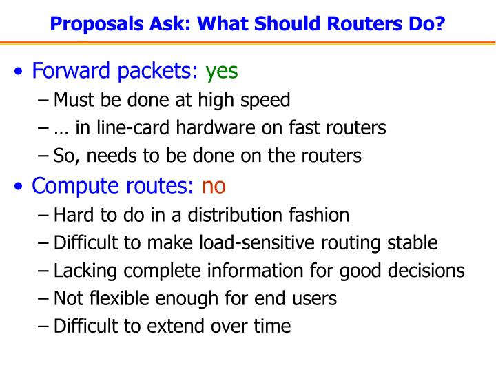 Proposals Ask: What Should Routers Do?