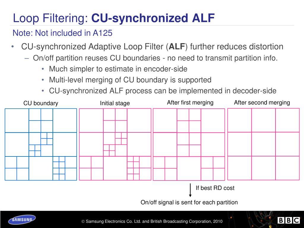 Loop Filtering:
