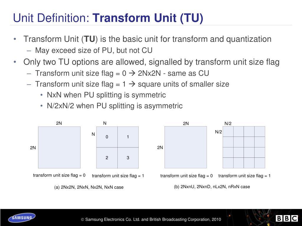 Unit Definition: