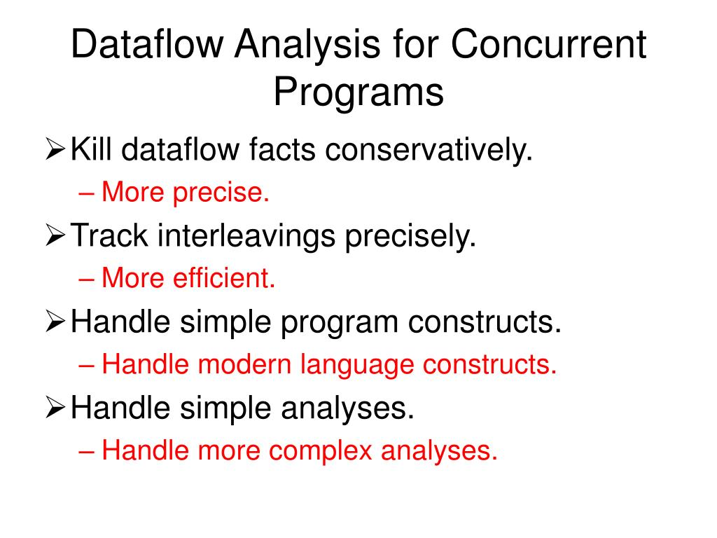 Dataflow Analysis for Concurrent Programs
