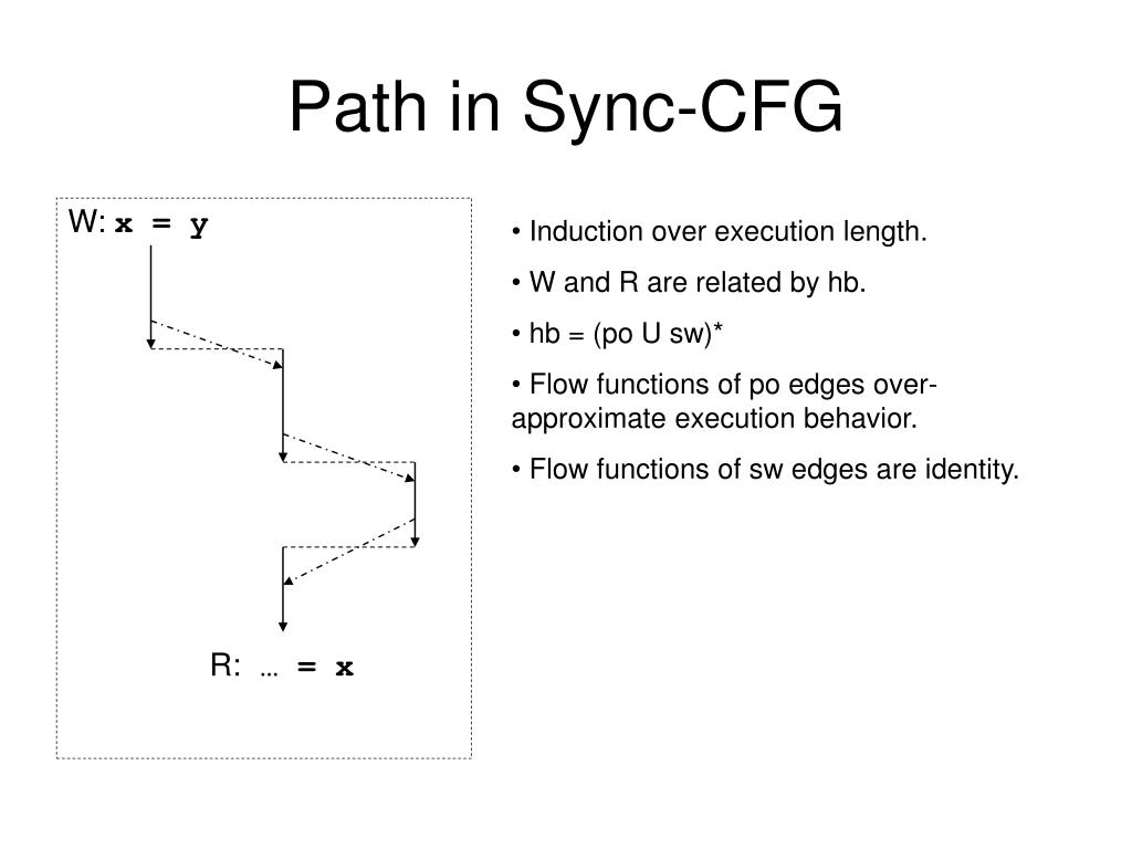 Path in Sync-CFG