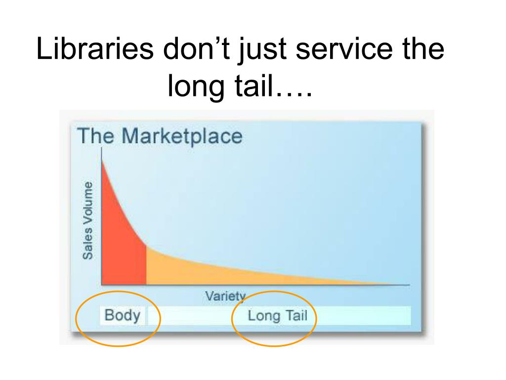 Libraries don't just service the long tail….