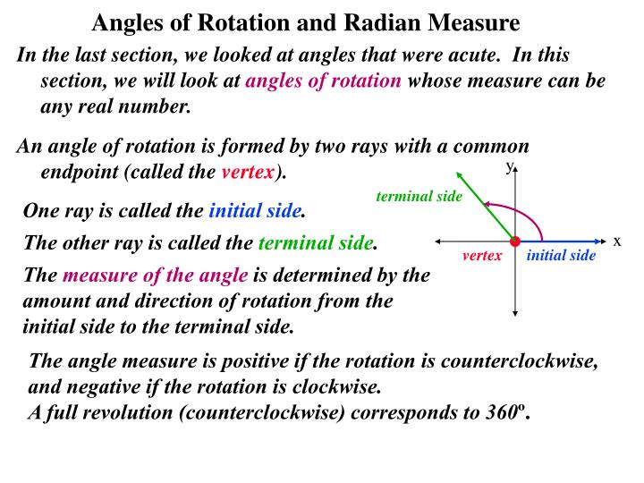 Angles of rotation and radian measure