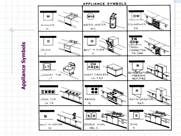 ppt - symbols architecture 1 powerpoint presentation