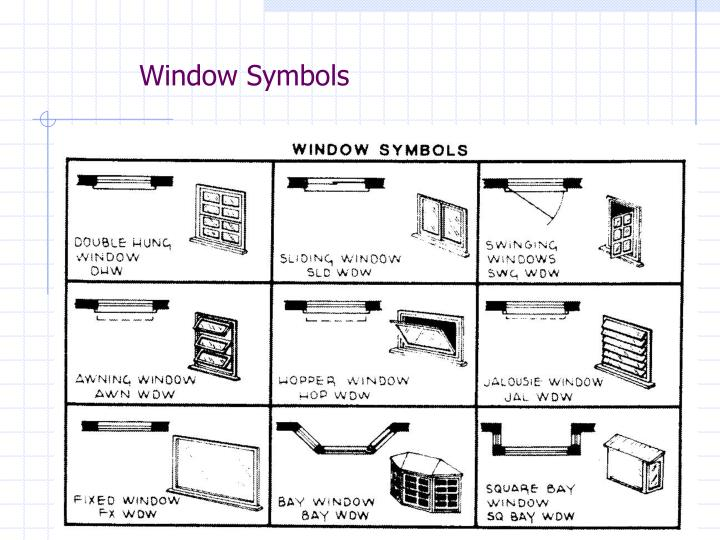 ppt - symbols architecture 1 powerpoint presentation