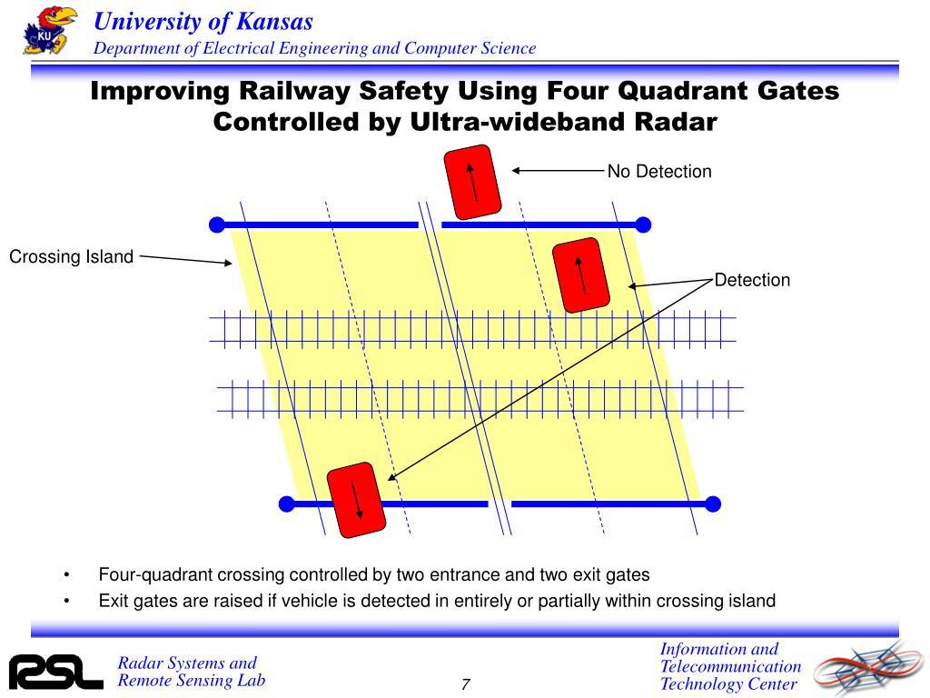 Improving Railway Safety Using Four Quadrant Gates Controlled by Ultra-wideband Radar