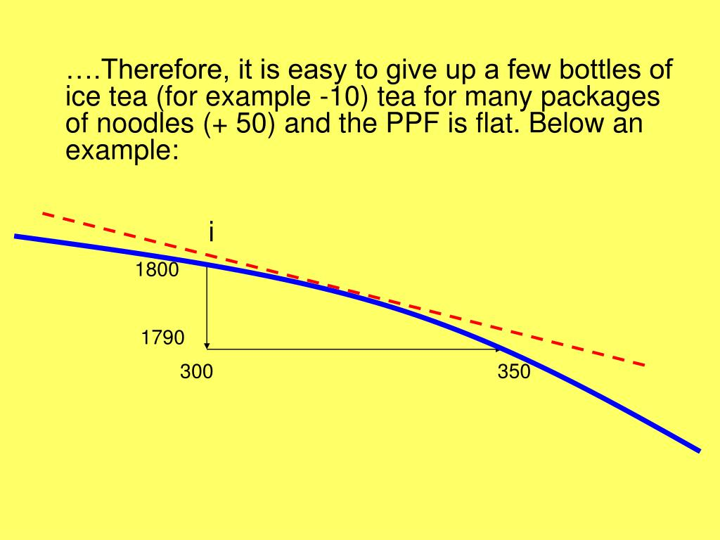 ….Therefore, it is easy to give up a few bottles of ice tea (for example -10) tea for many packages of noodles (+ 50) and the PPF is flat. Below an example: