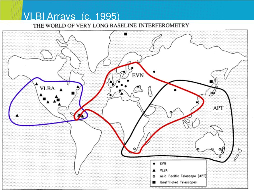 VLBI Arrays  (c. 1995)