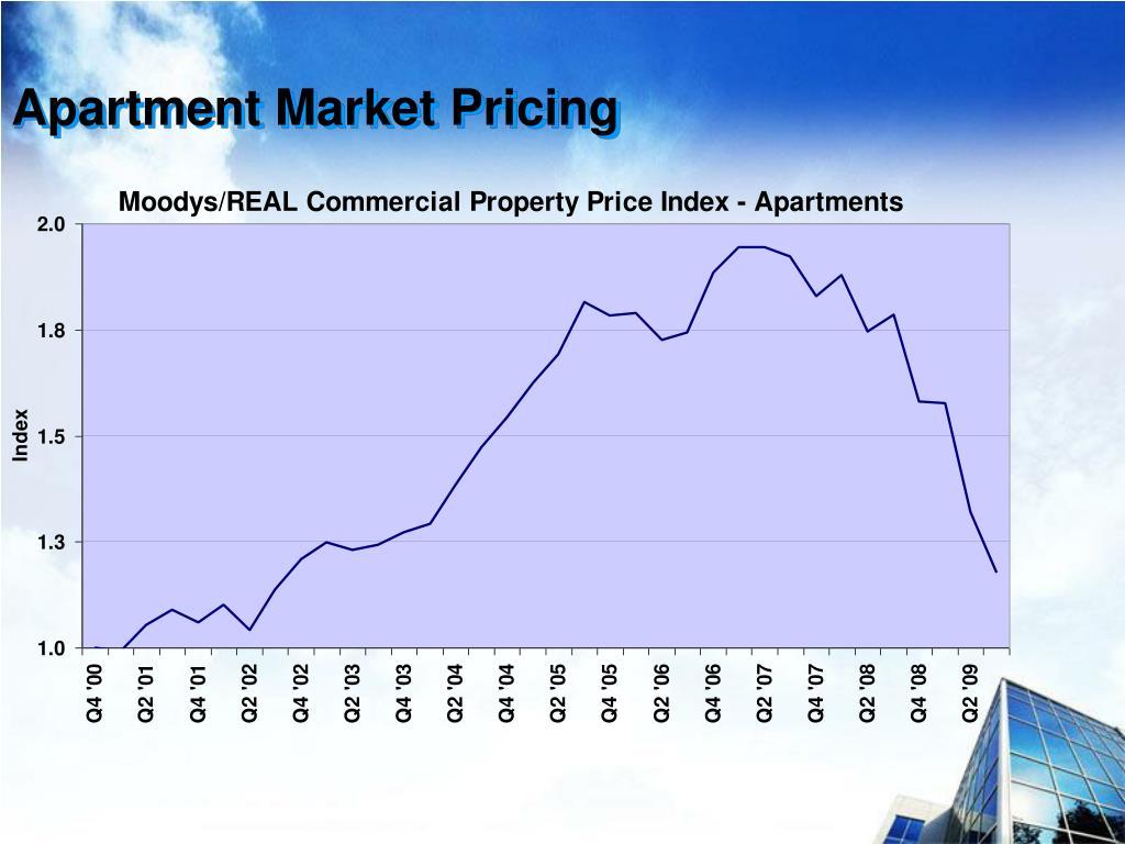 Apartment Market Pricing