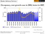 occupancy rent growth ease in 2008 better in 2009