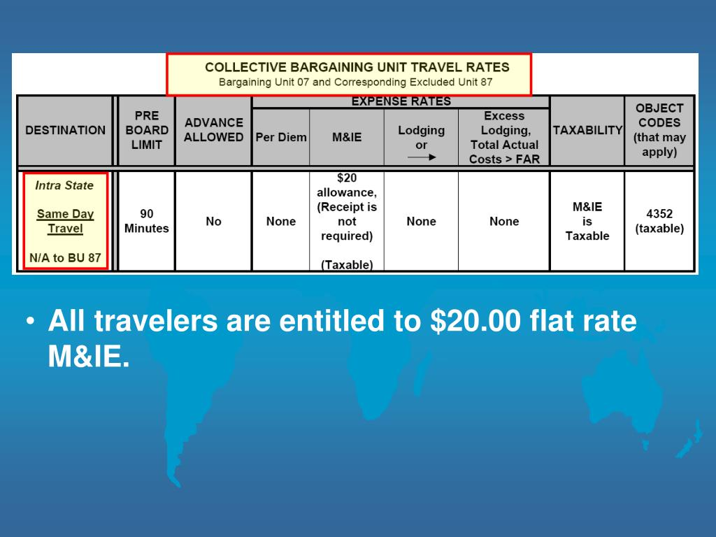 All travelers are entitled to $20.00 flat rate M&IE.