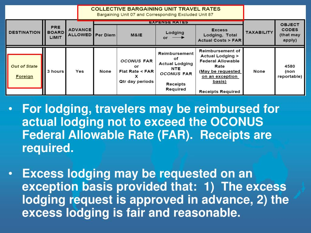 For lodging, travelers may be reimbursed for actual lodging not to exceed the OCONUS Federal Allowable Rate (FAR).  Receipts are required.