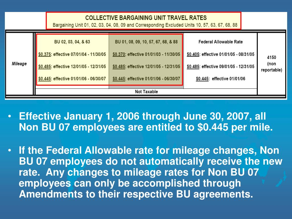 Effective January 1, 2006 through June 30, 2007, all Non BU 07 employees are entitled to $0.445 per mile.