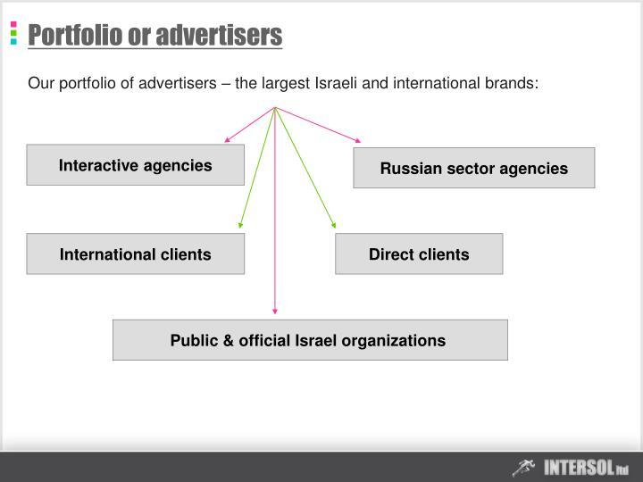 Portfolio or advertisers