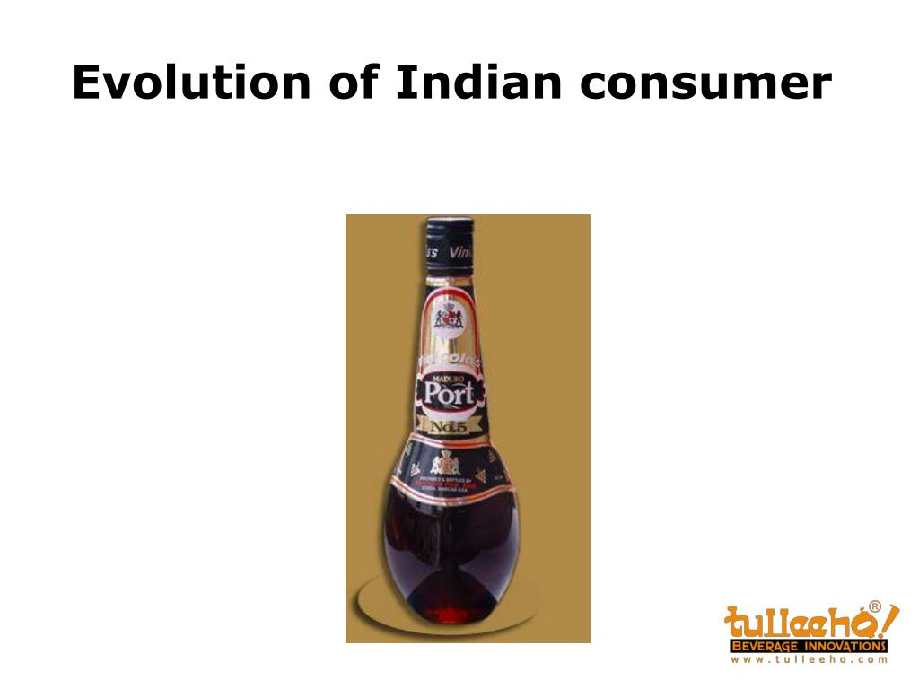 Evolution of Indian consumer